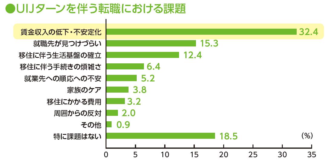 資料:中小企業庁委託「中小企業・小規模事業者の人材確保と育成に関する調査」(2014年12月、(株)野村総合研究所)